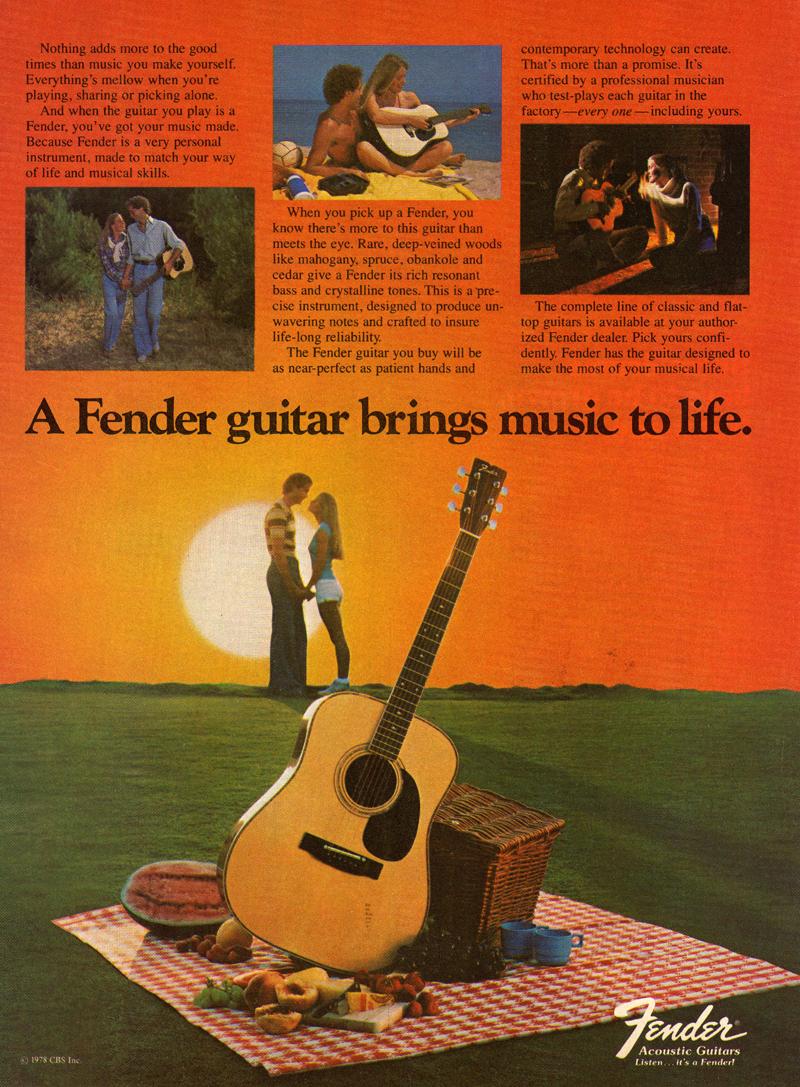 fender guitar india